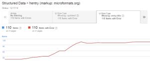 structured-data-errors