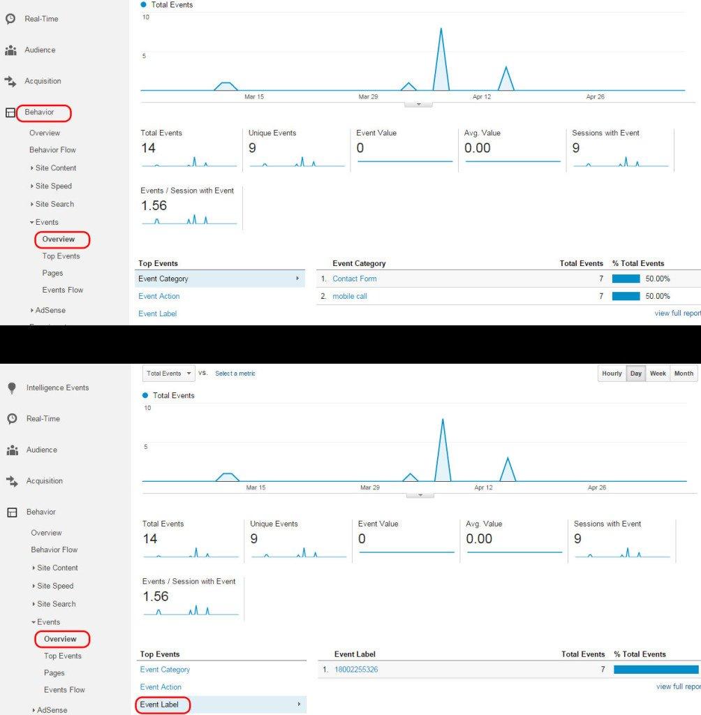 analytics-mobile-call-tracking